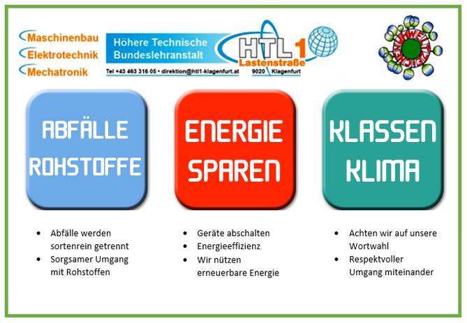 Umweltzeichen der HTL1 Klagenfurt